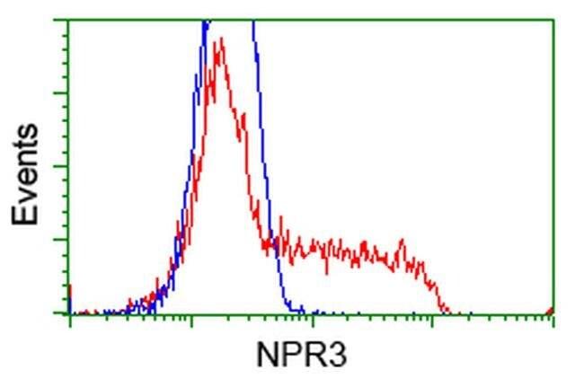 NPR3 Mouse anti-Human, Clone: OTI2C2, liquid, TrueMAB  100 µL; Unconjugated