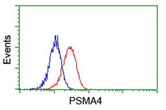 PSMA4 Mouse anti-Human, Clone: OTI2D12, liquid, TrueMAB  100 µL; Unconjugated