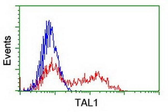 TAL1 Mouse anti-Human, Clone: OTI5A5, liquid, TrueMAB  100 µL; Unconjugated