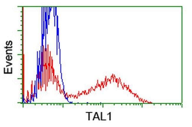 TAL1 Mouse anti-Human, Clone: OTI5C4, liquid, TrueMAB  100 µL; Unconjugated