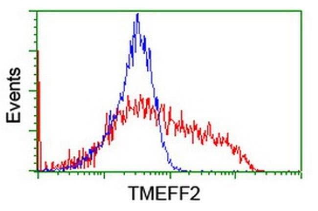 TMEFF2 Mouse anti-Human, Clone: OTI3H8, liquid, TrueMAB  100 µL; Unconjugated