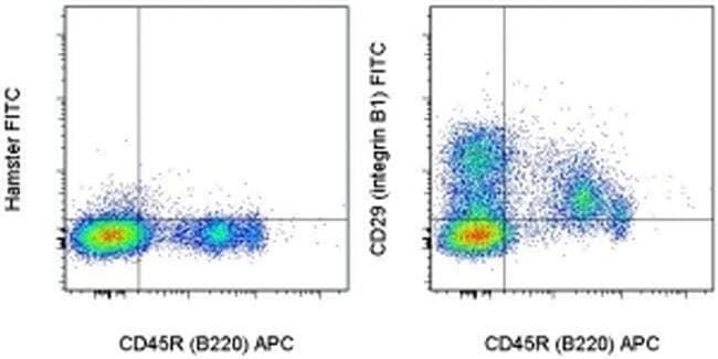 CD29 (Integrin beta 1) Armenian Hamster anti-Mouse, Rat, FITC, Clone: eBioHMb1-1 (HMb1-1), eBioscience™ 25 μg; FITC CD29 (Integrin beta 1) Armenian Hamster anti-Mouse, Rat, FITC, Clone: eBioHMb1-1 (HMb1-1), eBioscience™
