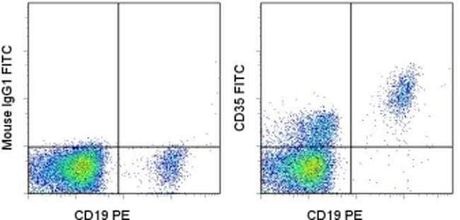 CD35 Mouse anti-Human, Non-human primate, FITC, Clone: E11, eBioscience