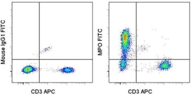 Myeloperoxidase (MPO) Mouse anti-Human, FITC, Clone: MPO455-8E6, eBioscience™ 25 Tests; FITC Myeloperoxidase (MPO) Mouse anti-Human, FITC, Clone: MPO455-8E6, eBioscience™