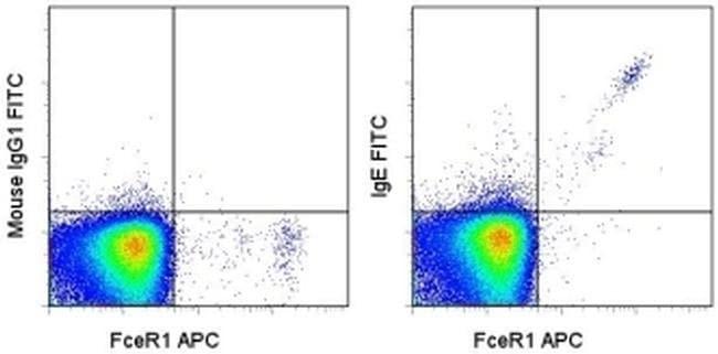 IgE Mouse anti-Human, FITC, Clone: Ige21, eBioscience ::
