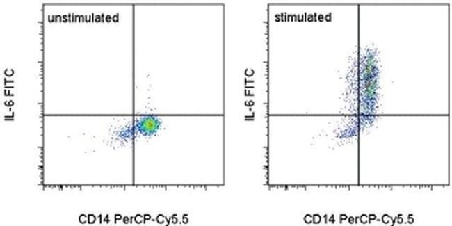 IL-6 Rat anti-Human, FITC, Clone: MQ2-13A5, eBioscience™ 100 μg; FITC IL-6 Rat anti-Human, FITC, Clone: MQ2-13A5, eBioscience™