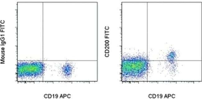 CD200 Mouse anti-Human, FITC, Clone: OX104, eBioscience™ 100 Tests; FITC Primary Antibodies CD151 to CD200