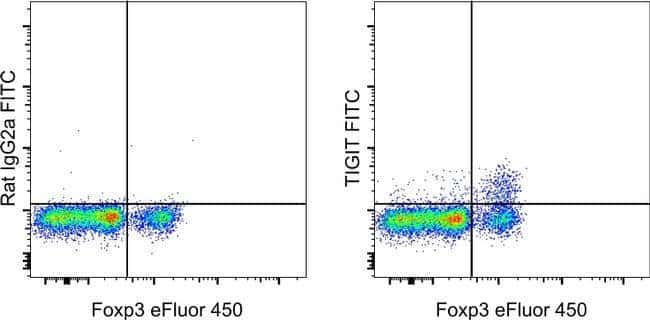 TIGIT de rat anti-souris, FITC, clone: GIMD7, eBioscience™ 25μg; FITC TIGIT de rat anti-souris, FITC, clone: GIMD7, eBioscience™