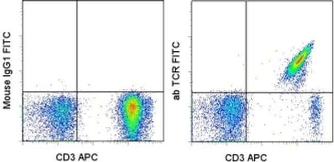 TCR alpha/beta Mouse anti-Human, FITC, Clone: WT31, eBioscience™ 100 Tests; FITC TCR alpha/beta Mouse anti-Human, FITC, Clone: WT31, eBioscience™