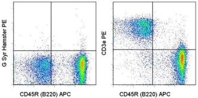 CD3e Syrian Hamster anti-Mouse, PE, Clone: eBio500A2 (500A2), eBioscience™ 50 μg; PE CD3e Syrian Hamster anti-Mouse, PE, Clone: eBio500A2 (500A2), eBioscience™