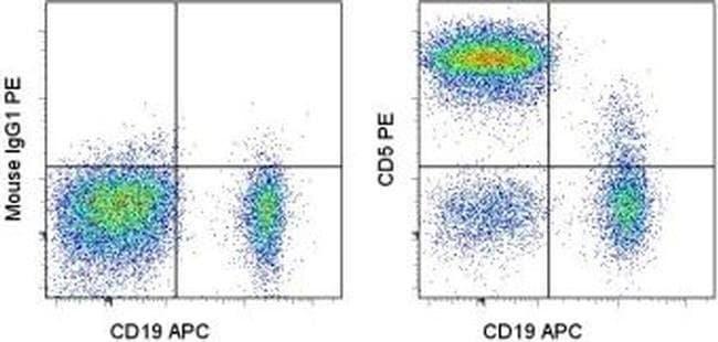 CD5 Mouse anti-Human, PE, Clone: UCHT2, eBioscience ::