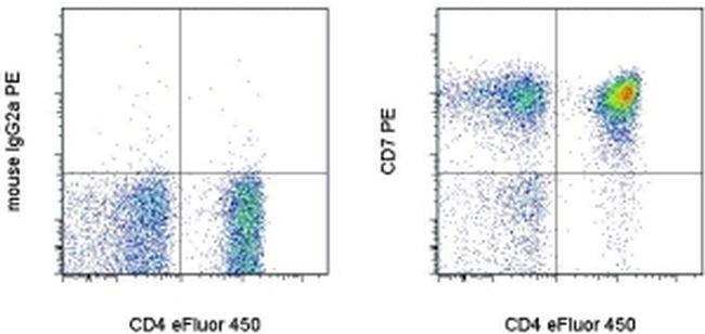 CD7 Mouse anti-Human, PE, Clone: 4H9, eBioscience™ 25 Tests; PE CD7 Mouse anti-Human, PE, Clone: 4H9, eBioscience™