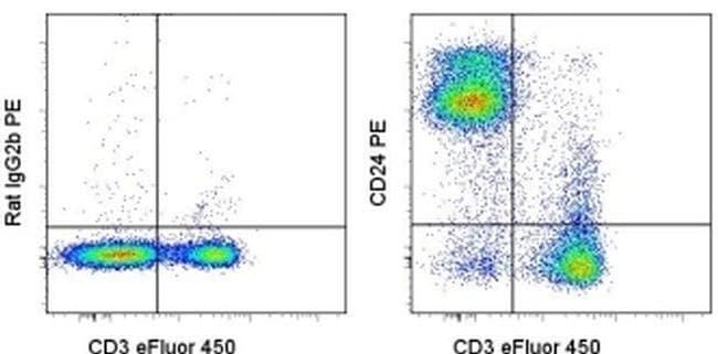 CD24 Rat anti-Mouse, PE, Clone: M1/69, eBioscience™ 100 μg; PE CD24 Rat anti-Mouse, PE, Clone: M1/69, eBioscience™