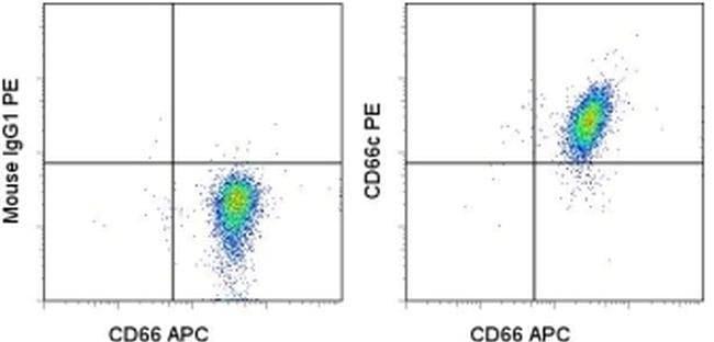 CD66c Mouse anti-Human, PE, Clone: KOR-SA3544, eBioscience  100 Tests;