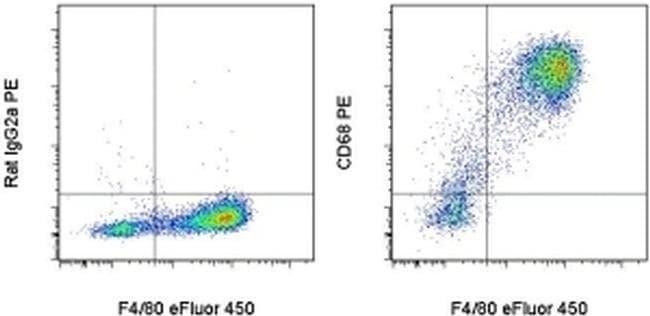 CD68 Rat anti-Mouse, PE, Clone: FA-11, eBioscience  100 µg; PE