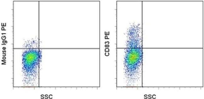 CD83 Mouse anti-Human, PE, Clone: HB15e, eBioscience ::