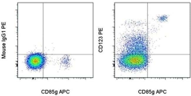 CD123 Mouse anti-Human, PE, Clone: 6H6, eBioscience™ 100 Tests; PE CD123 Mouse anti-Human, PE, Clone: 6H6, eBioscience™