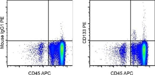 CD133 (Prominin-1) Mouse anti-Human, PE, Clone: TMP4, eBioscience ::