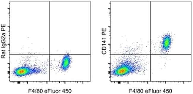CD141 Rat anti-Mouse, PE, Clone: LS17-9, eBioscience™ 25 μg; PE Primary Antibodies CD101 to CD150