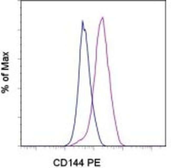 CD144 (VE-cadherin) Rat anti-Mouse, PE, Clone: eBioBV13 (BV13), eBioscience™ 25 μg; PE CD144 (VE-cadherin) Rat anti-Mouse, PE, Clone: eBioBV13 (BV13), eBioscience™