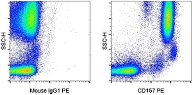 CD157 Mouse anti-Human, PE, Clone: eBioSY11B5 (SY11B5), eBioscience  100