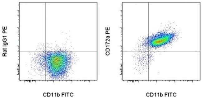 CD172a (SIRP alpha) Rat anti-Mouse, PE, Clone: P84, eBioscience  25 µg;