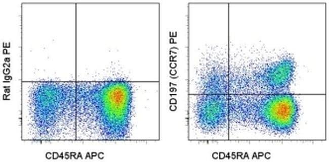 CD197 (CCR7) Rat anti-Human, PE, Clone: 3D12, eBioscience™ 25 Tests; PE CD197 (CCR7) Rat anti-Human, PE, Clone: 3D12, eBioscience™
