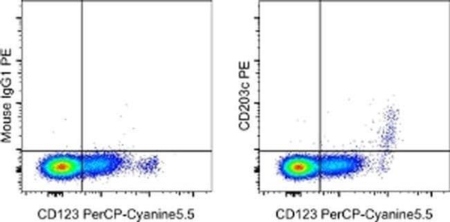 CD203c Mouse anti-Human, PE, Clone: NP4D6, eBioscience™ 100 Tests; PE CD203c Mouse anti-Human, PE, Clone: NP4D6, eBioscience™