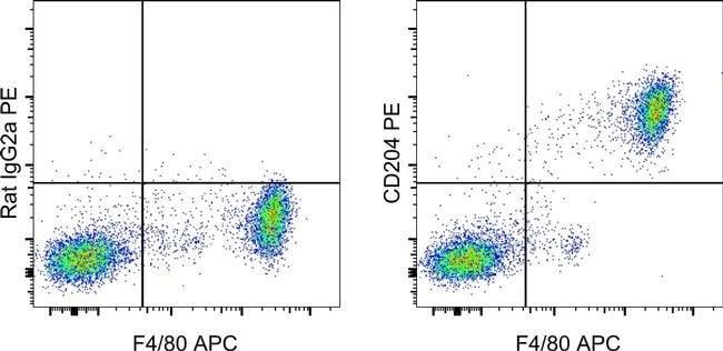 CD204 Rat anti-Mouse, PE, Clone: M204PA, eBioscience 100 μg; PE:Antibodies