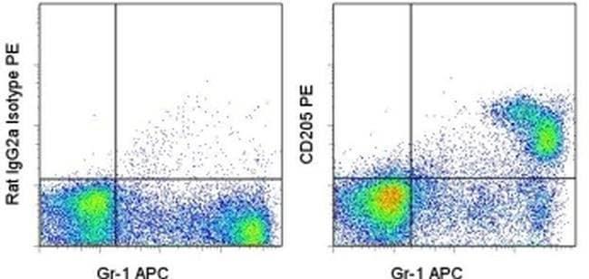 CD205 Rat anti-Mouse, PE, Clone: 205yekta, eBioscience™ 100 μg; PE CD205 Rat anti-Mouse, PE, Clone: 205yekta, eBioscience™