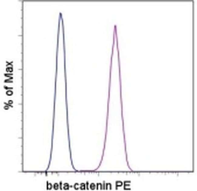 beta Catenin Mouse anti-Human, Mouse, PE, Clone: 15B8, eBioscience™ 25 Tests; PE beta Catenin Mouse anti-Human, Mouse, PE, Clone: 15B8, eBioscience™