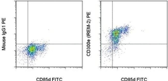 CD300e (IREM-2) Mouse anti-Human, PE, Clone: UP-H2, eBioscience™ 100 Tests; PE CD300e (IREM-2) Mouse anti-Human, PE, Clone: UP-H2, eBioscience™