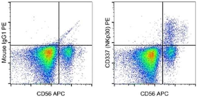 CD337 (NKp30), PE, clone: AF29-4D12, eBioscience™ 25 Tests; PE CD337 (NKp30), PE, clone: AF29-4D12, eBioscience™