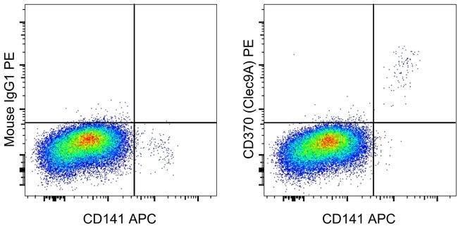 CD370 (Clec9A) Mouse anti-Human, PE, Clone: 9A11, eBioscience 25 Tests;
