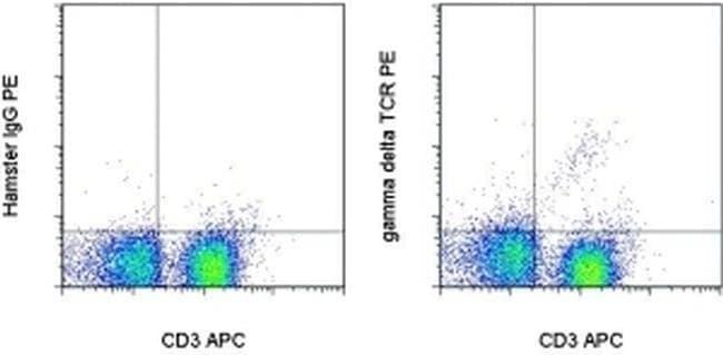 TCR gamma/delta Armenian Hamster anti-Mouse, PE, Clone: eBioGL3 (GL-3, GL3), eBioscience™ 50 μg; PE TCR gamma/delta Armenian Hamster anti-Mouse, PE, Clone: eBioGL3 (GL-3, GL3), eBioscience™