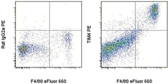 TIM-4 Rat anti-Mouse, PE, Clone: 54 (RMT4-54), eBioscience™ 100 μg; PE TIM-4 Rat anti-Mouse, PE, Clone: 54 (RMT4-54), eBioscience™