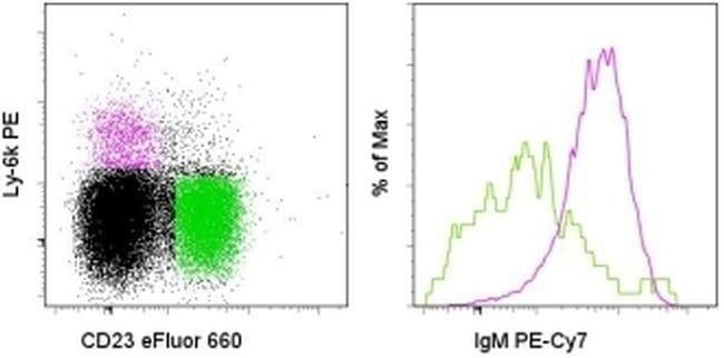 Ly-6K Rat anti-Mouse, PE, Clone: B33fc8k, eBioscience Invitrogen 25 μg;