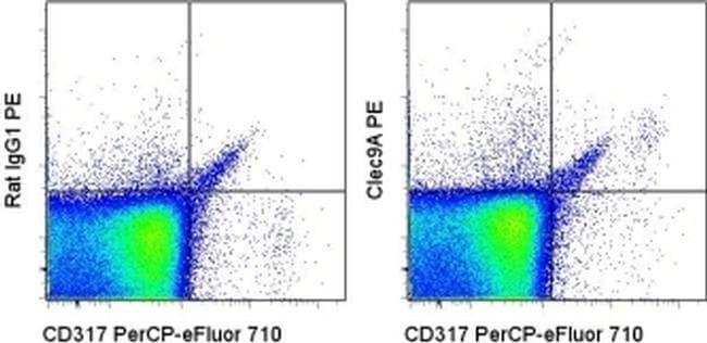 CD370 (Clec9A) Rat anti-Mouse, PE, Clone: 42D2, eBioscience ::