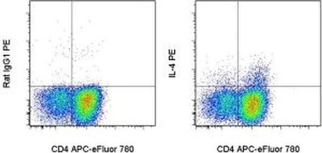 IL-4 Rat anti-Mouse, PE, Clone: 11B11, eBioscience ::