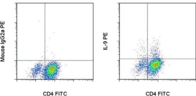 IL-9, PE, clone: MH9D1, eBioscience™ 25 Tests; PE IL-9, PE, clone: MH9D1, eBioscience™