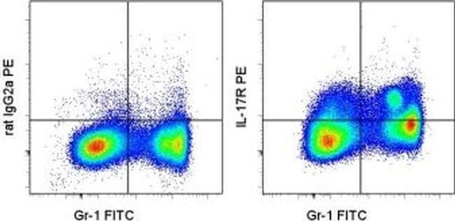 CD217 (IL-17Ra) Rat anti-Mouse, PE, Clone: PAJ-17R, eBioscience™ 100 μg; PE CD217 (IL-17Ra) Rat anti-Mouse, PE, Clone: PAJ-17R, eBioscience™