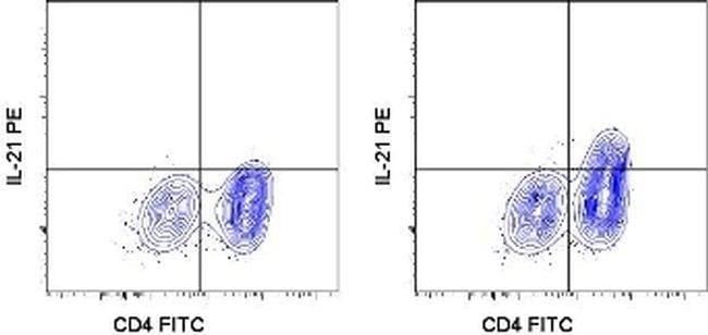 IL-21 Rat anti-Mouse, PE, Clone: FFA21, eBioscience™ 25 μg; PE IL-21 Rat anti-Mouse, PE, Clone: FFA21, eBioscience™