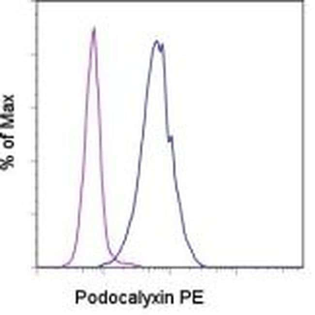Podocalyxin Mouse anti-Human, PE, Clone: B34D1.3, eBioscience™ 25 Tests; PE Podocalyxin Mouse anti-Human, PE, Clone: B34D1.3, eBioscience™