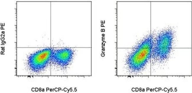 Granzyme B Rat anti-Mouse, PE, Clone: NGZB, eBioscience™ 100 μg; PE Granzyme B Rat anti-Mouse, PE, Clone: NGZB, eBioscience™