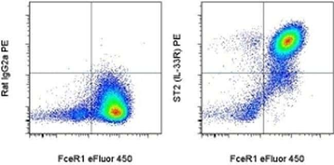 IL-33R (ST2) Rat anti-Mouse, PE, Clone: RMST2-2, eBioscience™ 25 μg; PE IL-33R (ST2) Rat anti-Mouse, PE, Clone: RMST2-2, eBioscience™