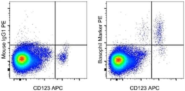 Basophil Marker Mouse anti-Human, PE, Clone: 2D7, eBioscience™ 100 Tests; PE Basophil Marker Mouse anti-Human, PE, Clone: 2D7, eBioscience™