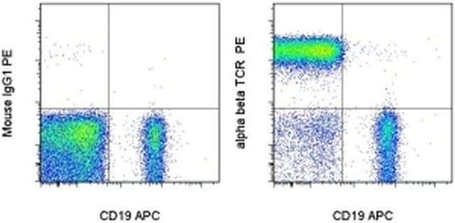 TCR alpha/beta Mouse anti-Human, PE, Clone: IP26, eBioscience  100 Tests;