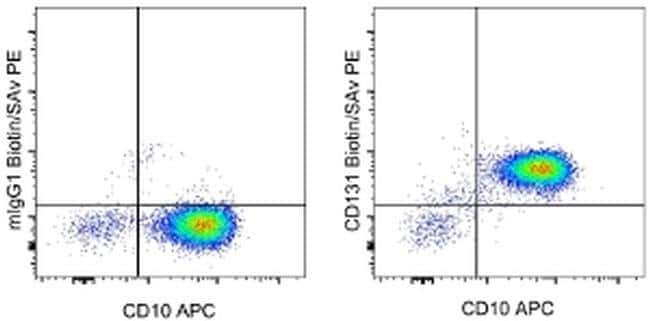 CD131 Mouse anti-Human, Biotin, Clone: 1C1, eBioscience Invitrogen 100