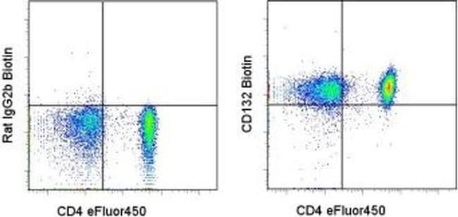 CD132 Rat anti-Human, Biotin, Clone: TUGh4, eBioscience™ 25 μg; Biotin CD132 Rat anti-Human, Biotin, Clone: TUGh4, eBioscience™