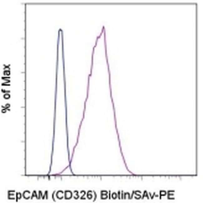 CD326 (EpCAM) Mouse anti-Human, Biotin, Clone: 1B7, eBioscience™ 100 μg; Biotin CD326 (EpCAM) Mouse anti-Human, Biotin, Clone: 1B7, eBioscience™